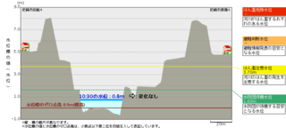 103000_10_crsSect_stagefcst_fldFore_S1_D48[1].png